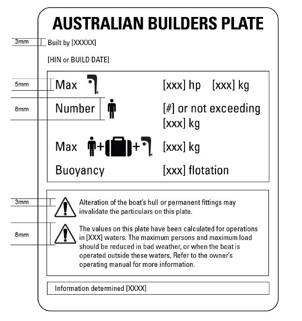 Australian Builders Plate